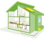 poupar no aquecimento da casa